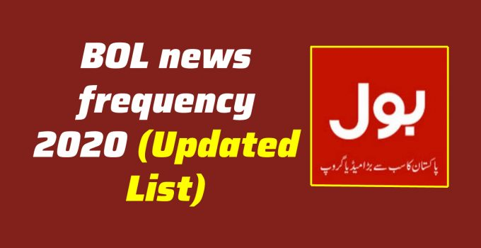 BOL news frequency 2020